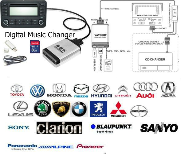 mp3 digital car cd changer emulator
