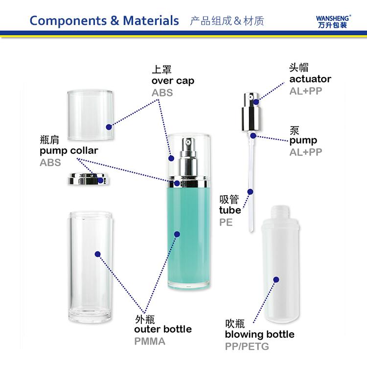 120ml Plastic Lotion Serum Bottle Aluminum Atomizer Spray Bottle Essential Oils Pump Dispenser Food Grade