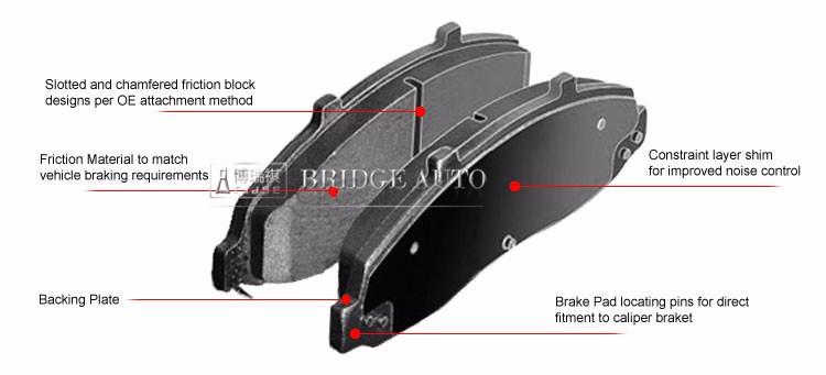 Brake_pad_components