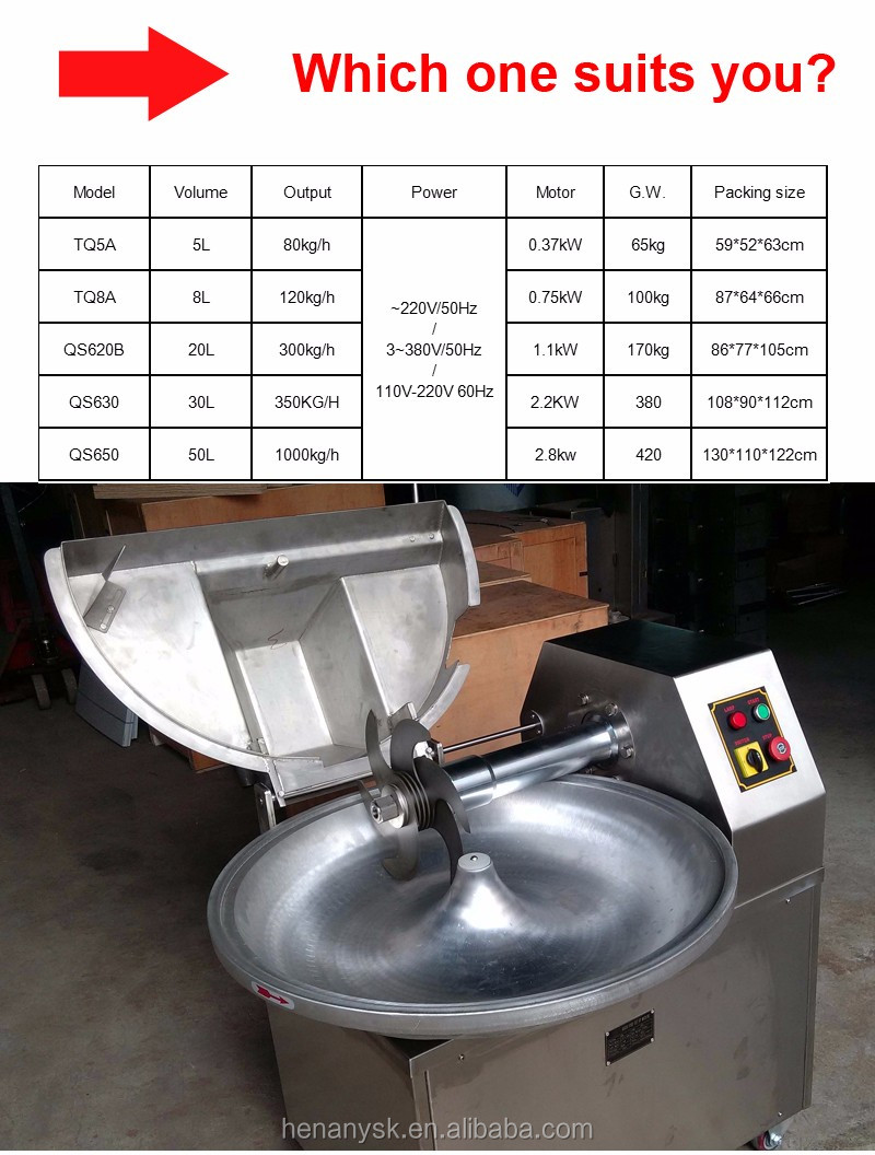 Stainless Steel Functional Meat / Vegetable Cutting Machine Meat Chopper Meat Mincer Slicer for Vegetables