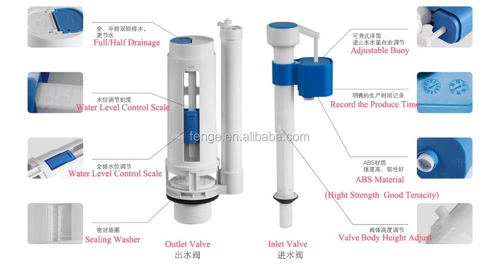Scintillating Interior Parts Of A Toilet Tank Ideas - Image design ...
