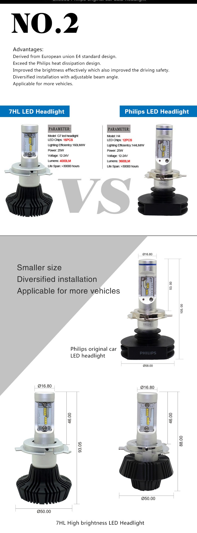 LED Conversion Kit Excellent Quality H8 H9 H11 8000lm Automobile G7 LED Headlight