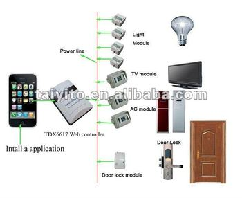 zigbee plc x10 home automation lighting control buy home