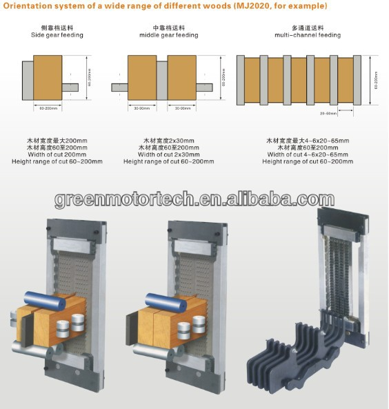High Quality Low Price Woodworking Machine Furniture Thin Cutting