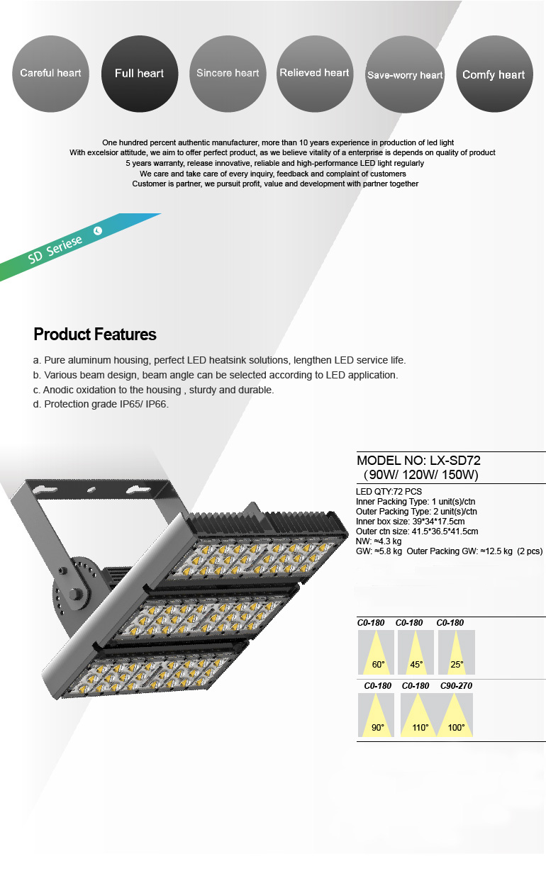 LUXINT 180W LED Tunnel Light multifunctional different lens beam angle options