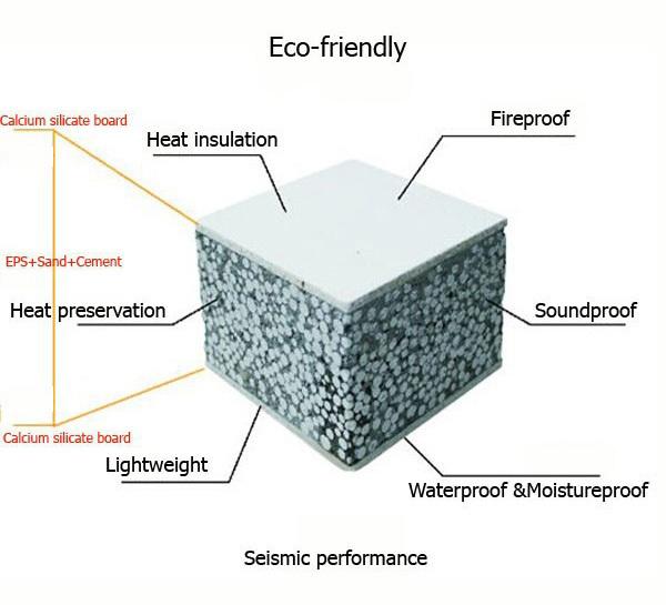 Calcium Silicate Board Specification : Xiamen obon light weight precast concrete wall panels