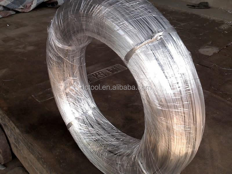 Binding Wire for India