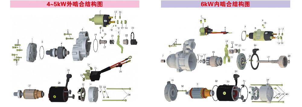 24v/3 7kw/3m/9z car starter motor for isuzu 4bc2