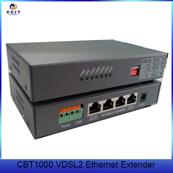 Original Fiber Optic Equipment Cbt1000 Vdsl Modem Router - Buy Vdsl  Modem,Modem Router,Cbt1000 Vdsl Modem Product on Alibaba com