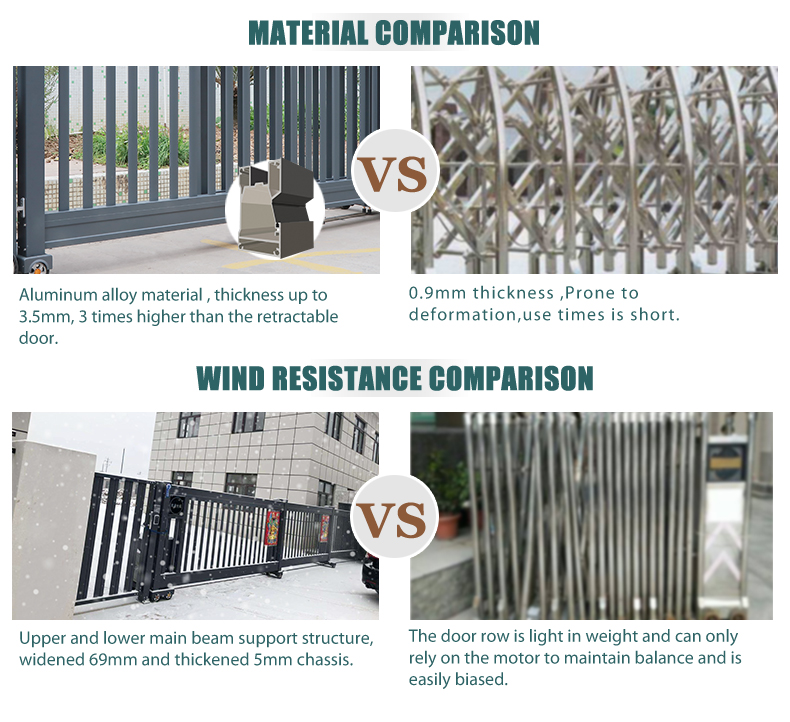 Latest Steel Retractable Trackless Main Folding Park Barrier Gate Designs Exterior Aluminum Decorative Folding Entrance Gate