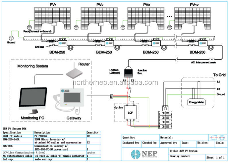HTB1uVawHpXXXXXxaXXXq6xXFXXXH enphase m250,micro inverter on grid solar,micro inverter buy enphase m250 wiring diagram at cita.asia