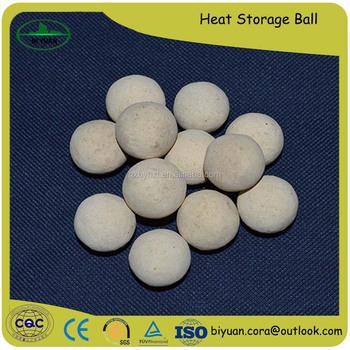 China Manufacturer Alumina Heat Storage Ceramic Ball