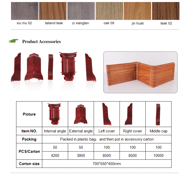 China Pvc Baseboard Plastic Wall Base Moulding Trim Rubber