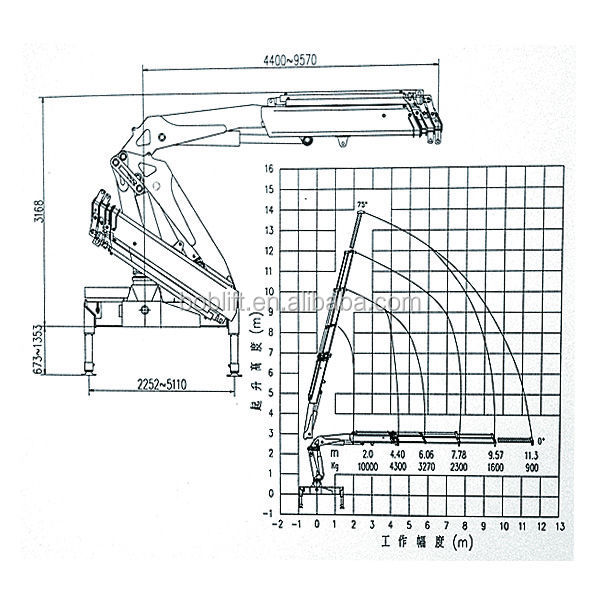 truck mounted crane diagram