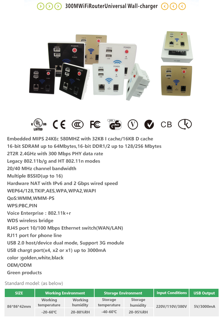 New design 4g wireless router 3g enterprise wifi router for Home router architecture