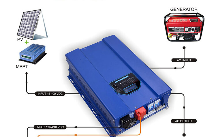Inverter, 1KVA - 5KVA, DC/AC, Sine Wave solar inverter Dc Inverter Wall Mounted Split Air Conditioner