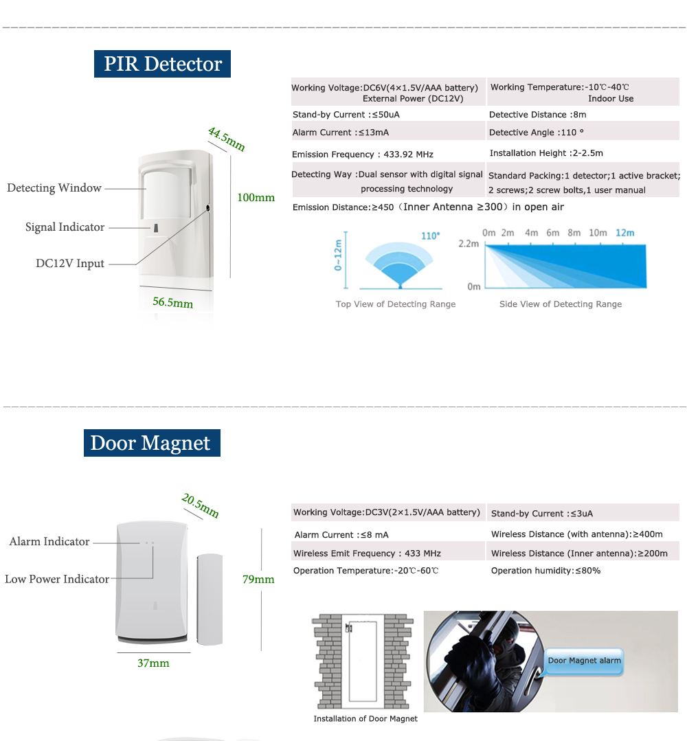 32 Wireless Zone 4 Wired Panic Alarm Systemalarm Contact Id Of Contacts Wiring In Series System Ademco Protocol