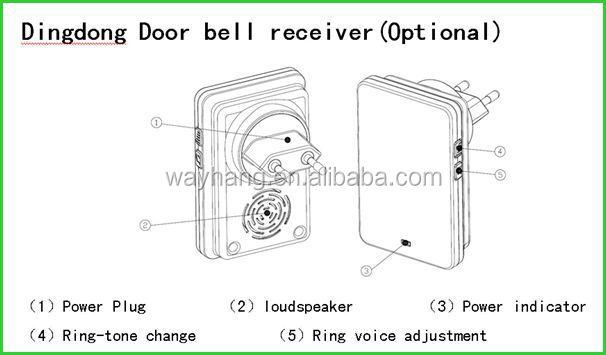 newest wifi doorbell ip camera wifi door bell ring with