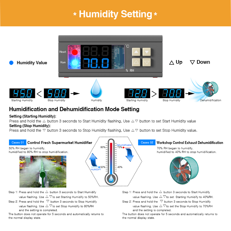 AC 110~230V Thermostat Temperature Humidity Controller Hygrometer SHT2000 Sensor