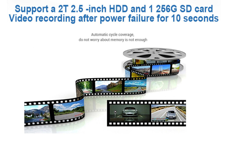 Hot Sell 8 Channel 3G GPS Mobile DVR Support HDD & SD Card Storage