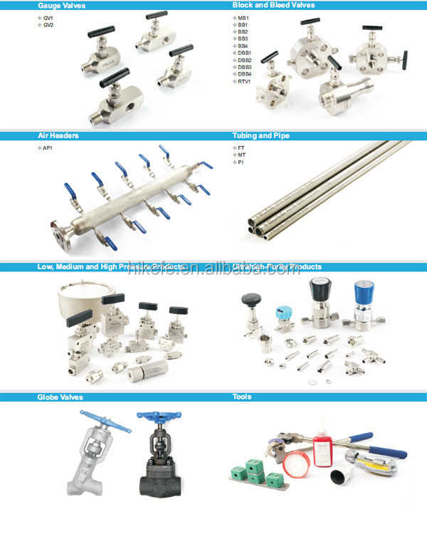 Outlets valves water gas air header distribution