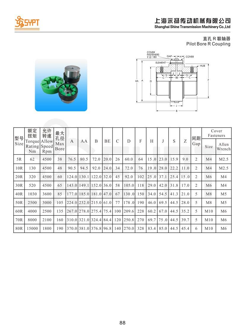 Falk Standard Coupling 70r Wrapflex Couplings For Pumps