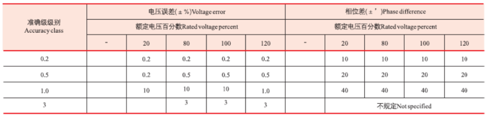 AISO Electric Supply Cost-effective Price JDZW-10(6)R Voltage Transformer