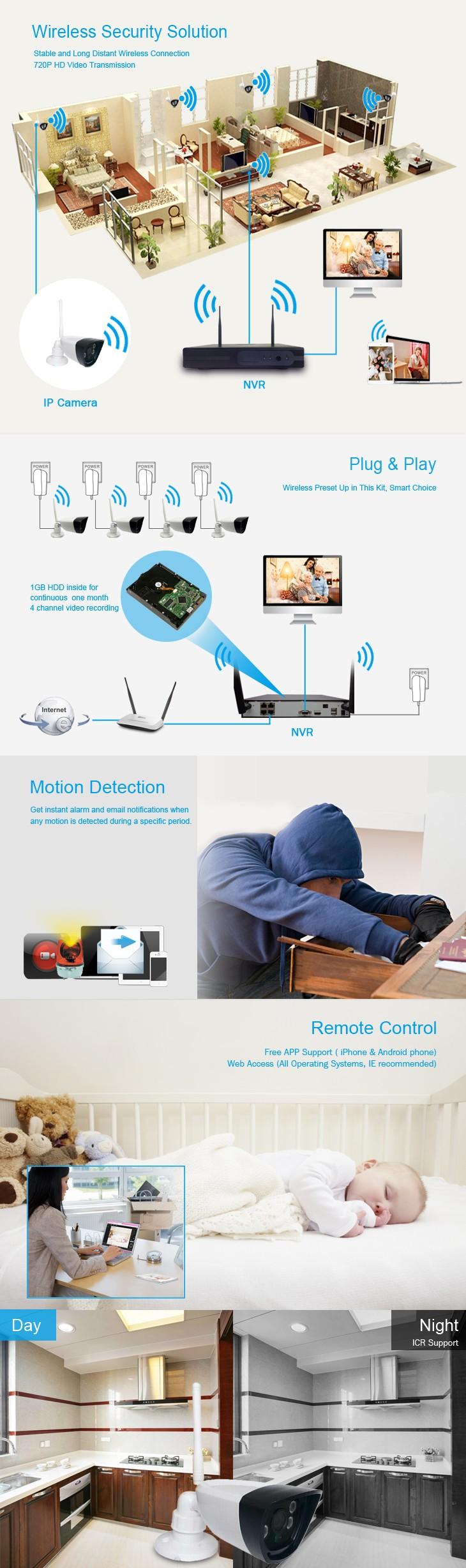 Wireless Surveillance P2P 1.3MP 960P Mini Wifi IP Network Bullet 4CH Wifi Kits Camera