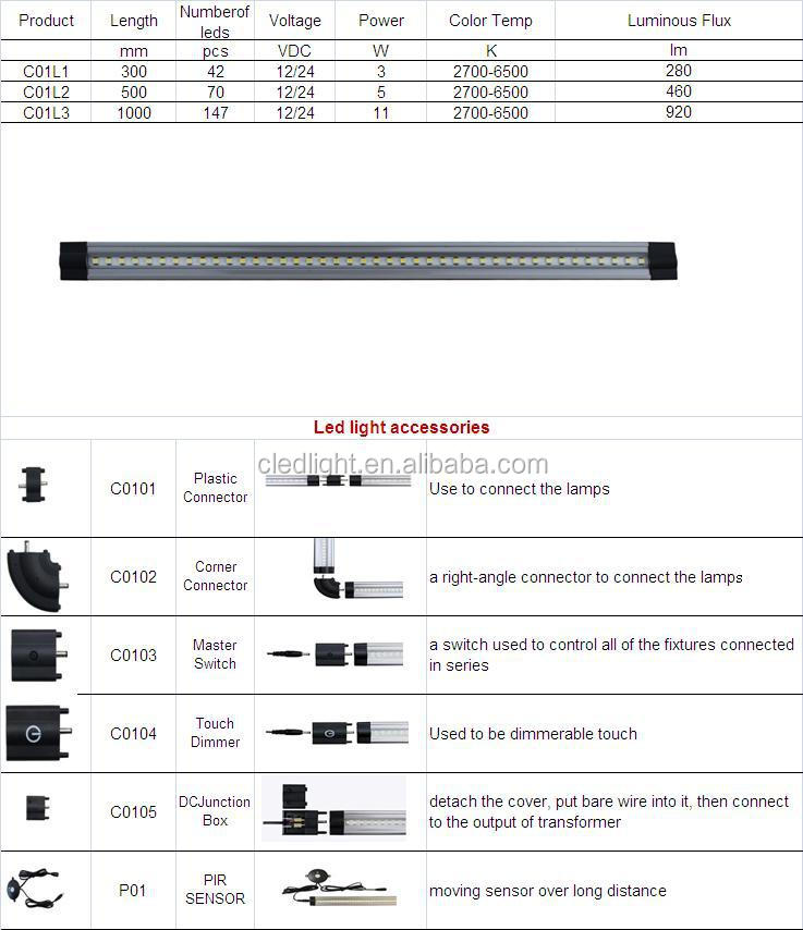 Ul Led Under Cabinet Light Led Shelf Light Dimmable With 3