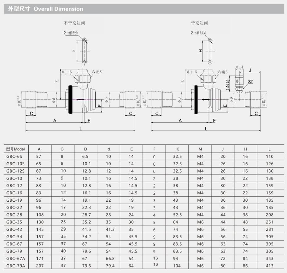 Hongsen Model Gbc Refrigeration Control Ball Globe Valvecompact Wiring Diagram 3 1