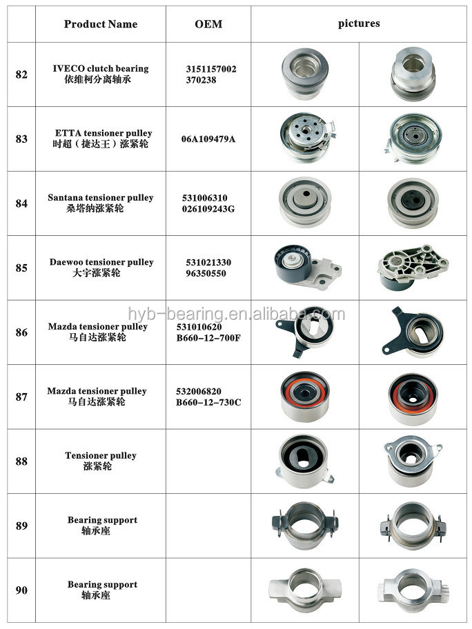 Car Release Bearing With Oem 2041.42 Vkc2216 For Peugeot Clutch ...