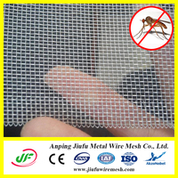 electrochemical polishing Aluminum mosquito fly proof wire mesh
