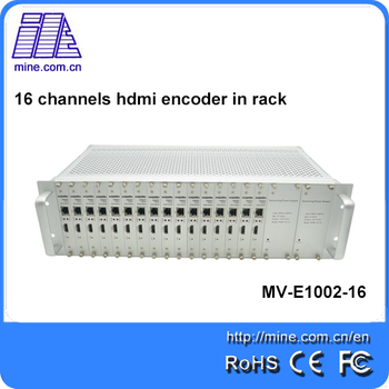 iptv encoder | h.264 encoder, 16 Channels for IPTV, hard compression
