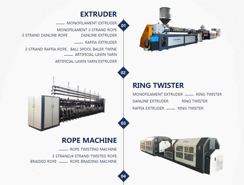 New Coming Factory Direct Pricing Plastic twisted Twines and Cords making machine pp pe rope twisting machine