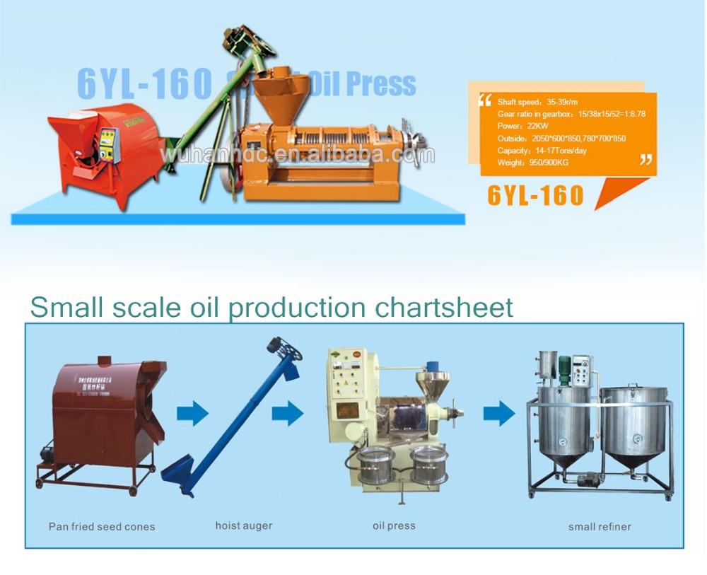 Press for oil production 89