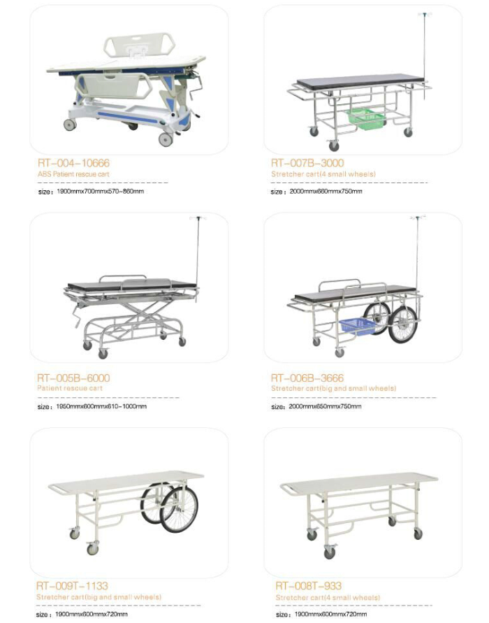 22f1c61ec8cb Easy Move Stainless Steel Dressing Delivery Cart With 2 Big Wheels. Company  Information