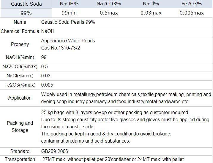 709699food Grade Caustic Soda Pearls Or Flakes Alkali Sales Buy