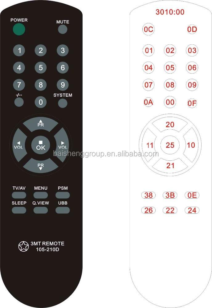 Hot Sale Zenith Universal Remote Control Buy Universal Remote