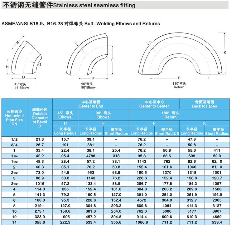 맞춤형 DN15-720 30-180 학위 스테인레스 스틸 탄소강 합금강 파이프 팔꿈치