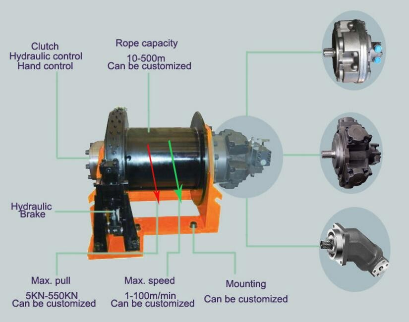 Free Fall Hydraulic Winch 5 Ton Towing Winch For Sale - Buy 5 Ton ...