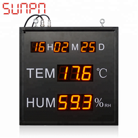 LED Waterproof Wall Clocks with Humidity Temperature