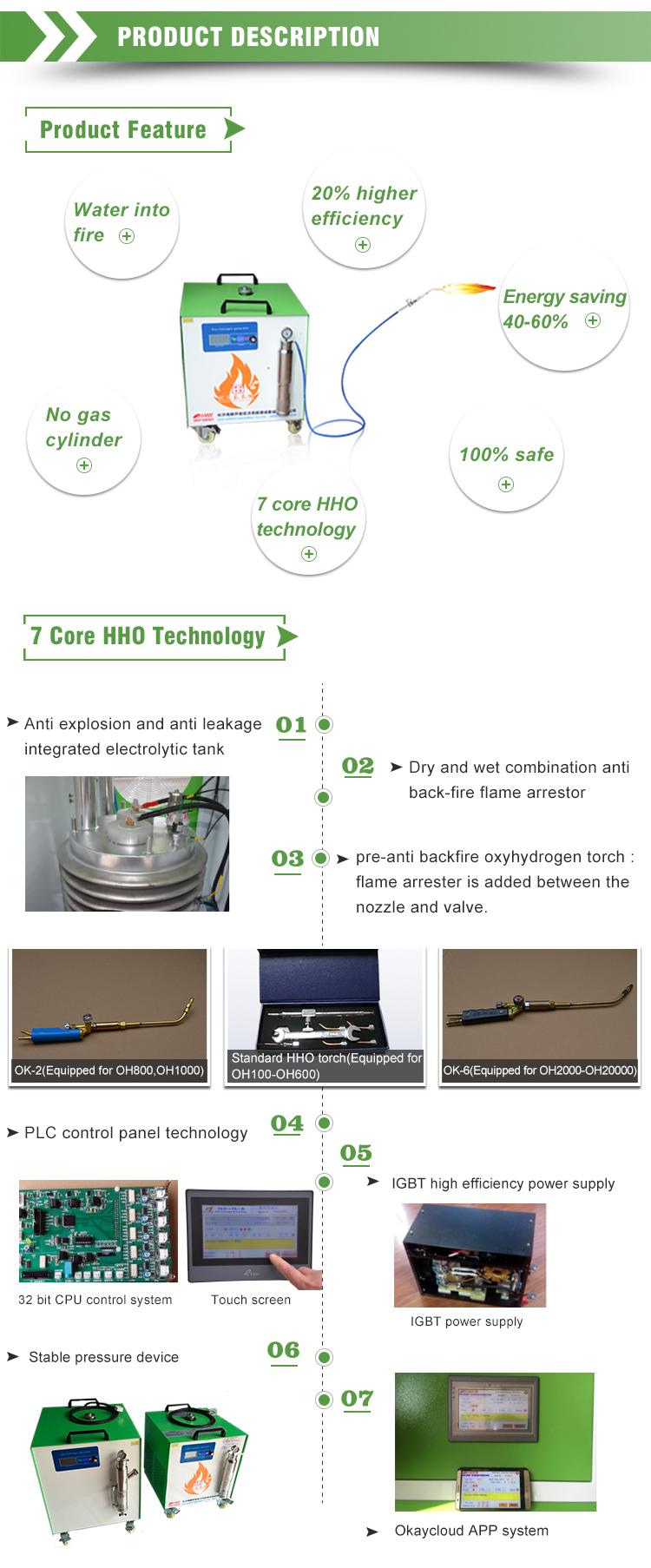 Hot Sale Copper Hho Welding Machine Oh400 Generator For Diagram