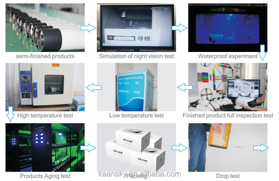 2015 новинка горячая распродажа завод 720 P ахд DVR kit 4-канальный камеры системы безопасности Оптовая продажа, изготовление, производство