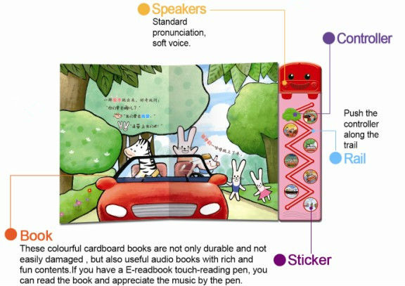 Electronics colourful english story sound book for kids education