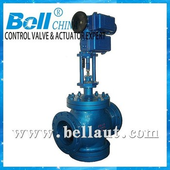 Motorized Automatic Water Shut Off Control Valve Buy