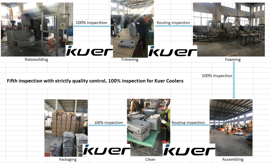 kuer rotomolded coolers .png