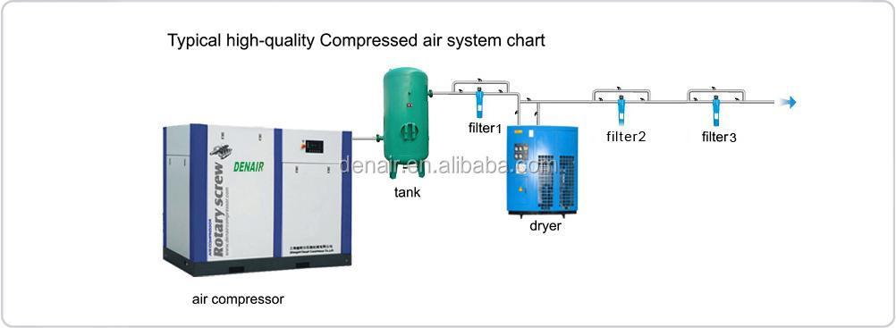 Harga kompresor listrik minimini electric compressor price buy harga kompresor listrik minimini electric compressor price ccuart Image collections