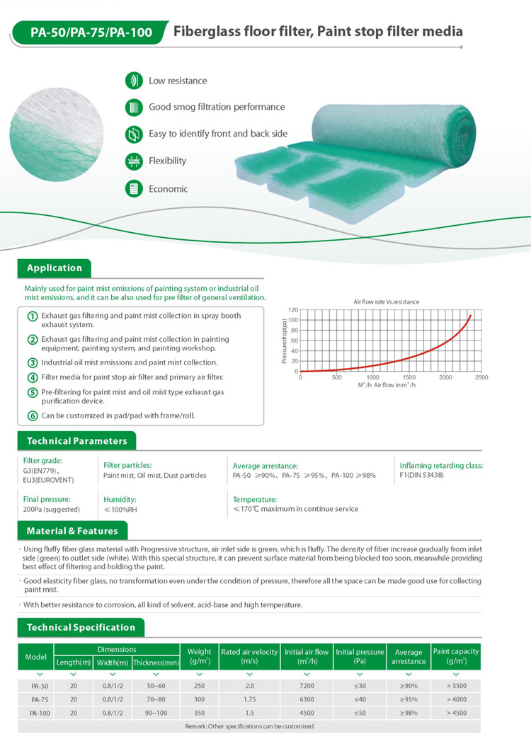 EN779 G3 EU3 Paint booth paint arrestor green fiberglass cotton air filter media roll