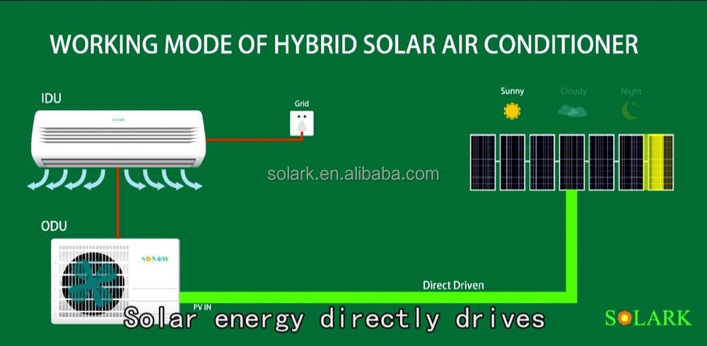 12000btu 24000btu Solar Powered Airconditioner Solar