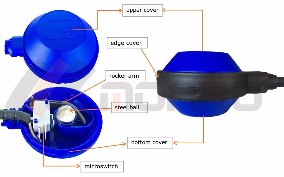 Monro Wasser Pumpe Kabel Schwimmer Ball Druck Control Switch Fps-4 ...
